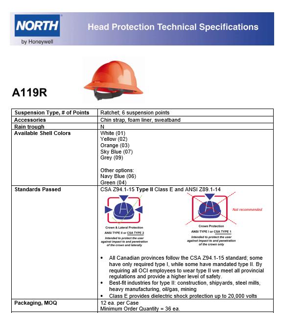 North® by Honeywell A119R090000 Everest Full Brim Hard Hat