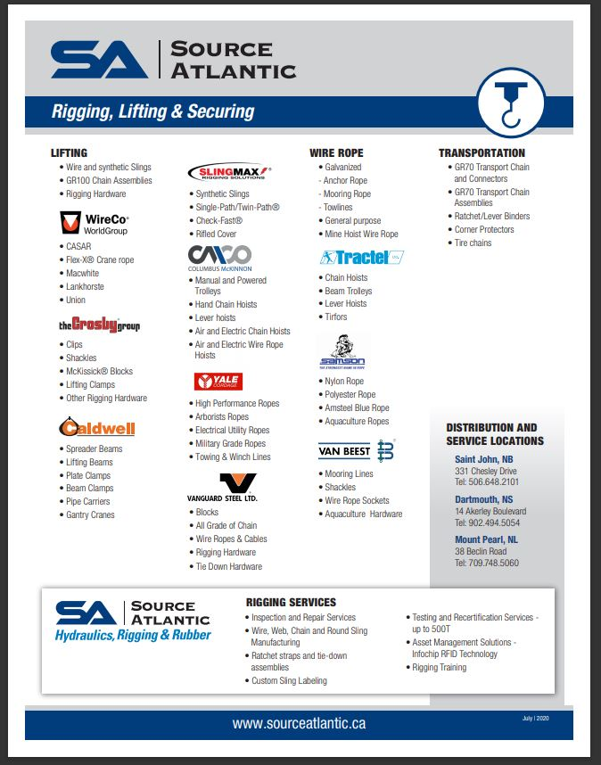 Rigging and Lifting Line Card