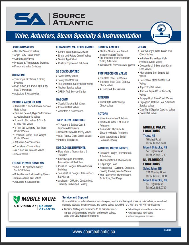 Specialty Valves and Instrumentation Line Card